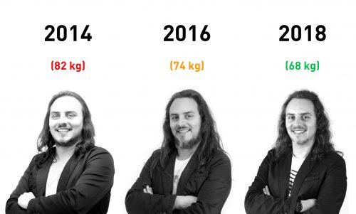 Evolução do Pedro Silva-Santos desde 2014